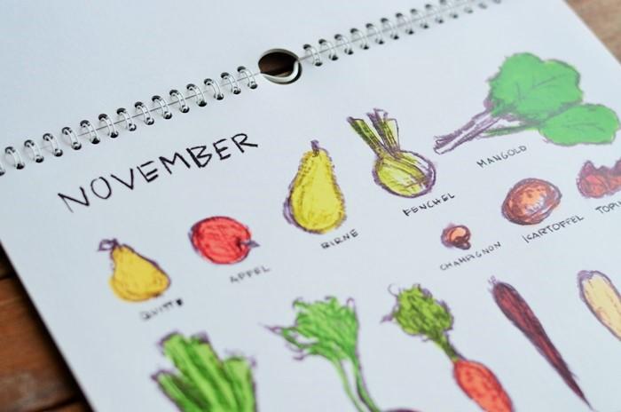 Saisonkalender_Illustrationen_illustrierter Kalender_illustrierter Saisonkalender_Pia von Kraftfutter_Blog über Nachhaltigkeit_Saisonkalender von Pia_Kraftfutter Kalender (7)